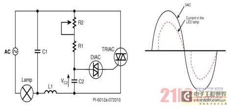 可控硅调光的原理   图1所示为典型的前沿可控硅调光器,以及它所产生