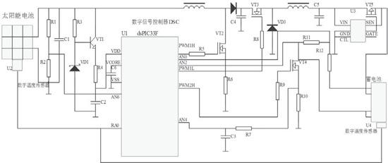 2 太阳能光伏控制器及mppt   太阳能光伏电池控制充电电路采用数字