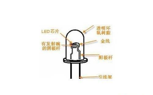 led光源结构及原理 中国照明人-照明人第一门户网站