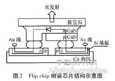 电路 电路图 电子 原理图 367_259