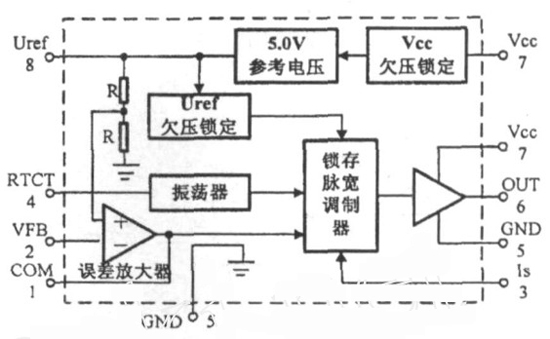图2 uc3843内部结构简化结构框图