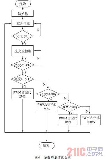 stc12最小系统电路图