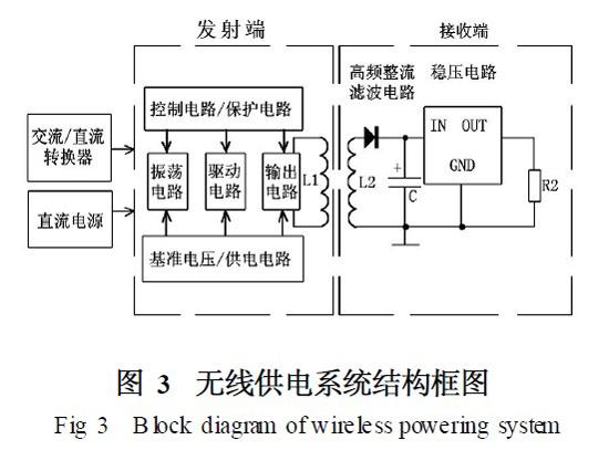 或用渔船的直流电源直接为系统供电,直流电流通过振荡电路逆变转换成
